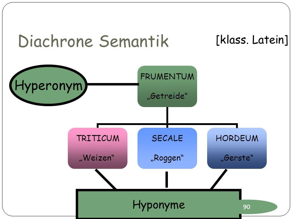 Diachrone Semantik [klass. Latein] Hyperonym Hyponyme